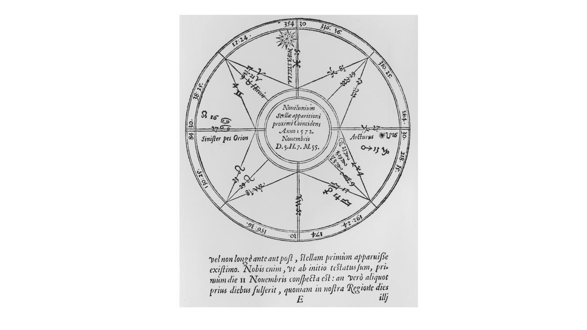 Diagramm der Position der Supernova von 1572 aus ''De stella nova'' von Tycho Brahe