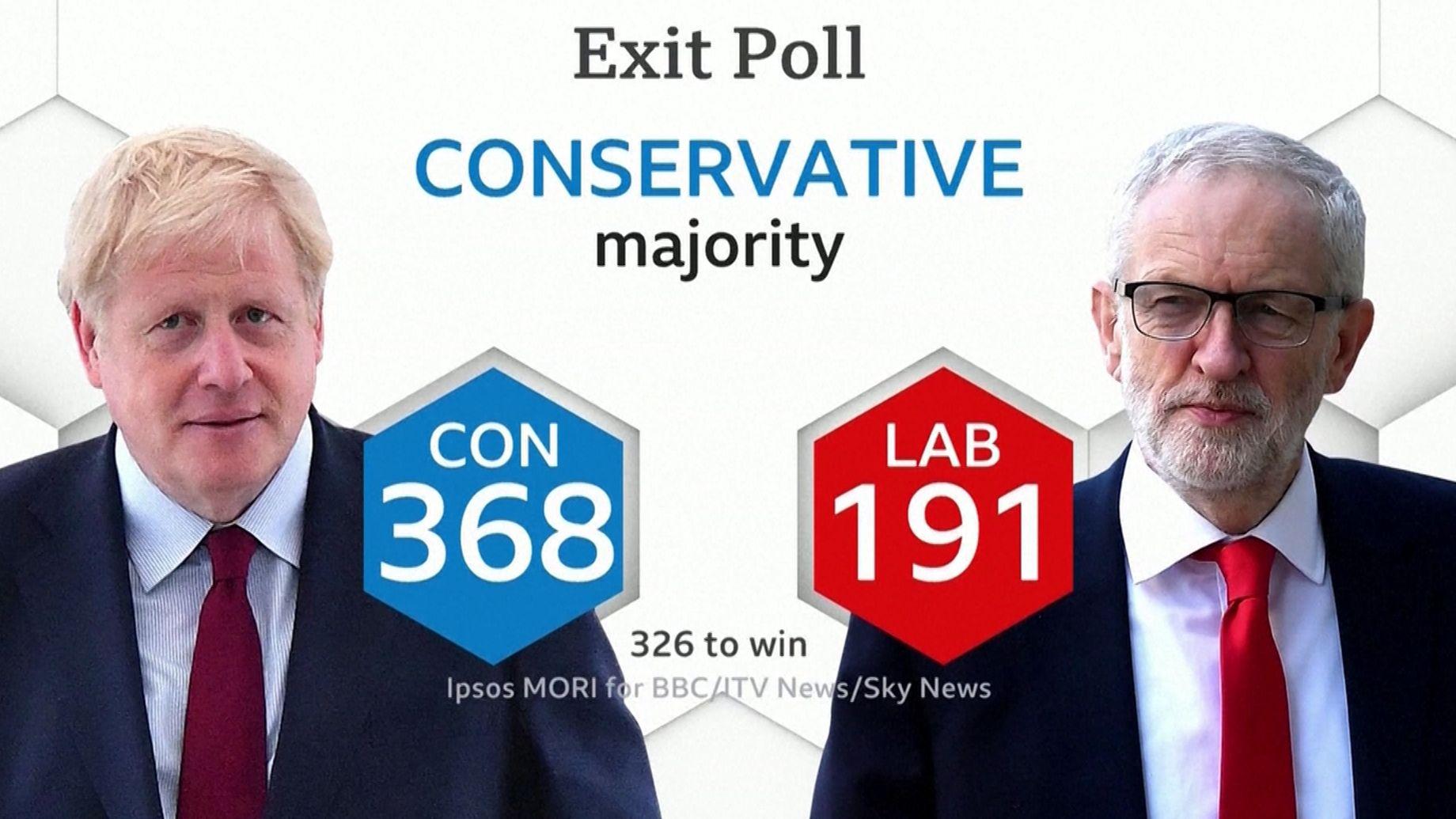 Erste Wahlprognose in Großbritannien