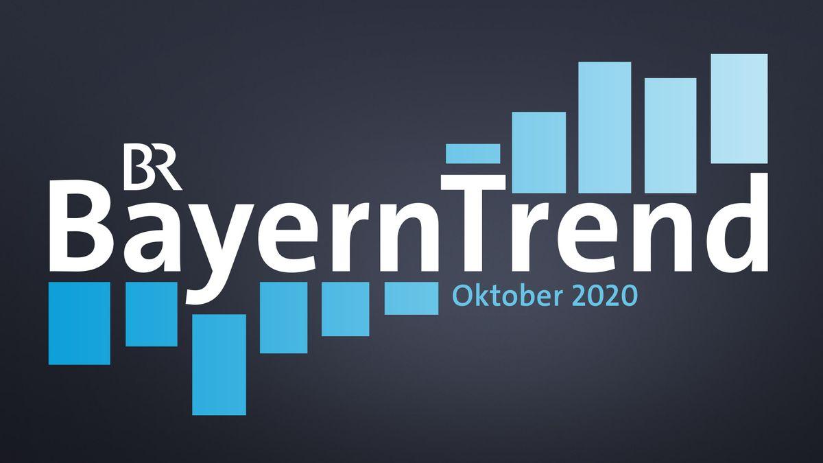 BR-BayernTrend im Oktober 2020