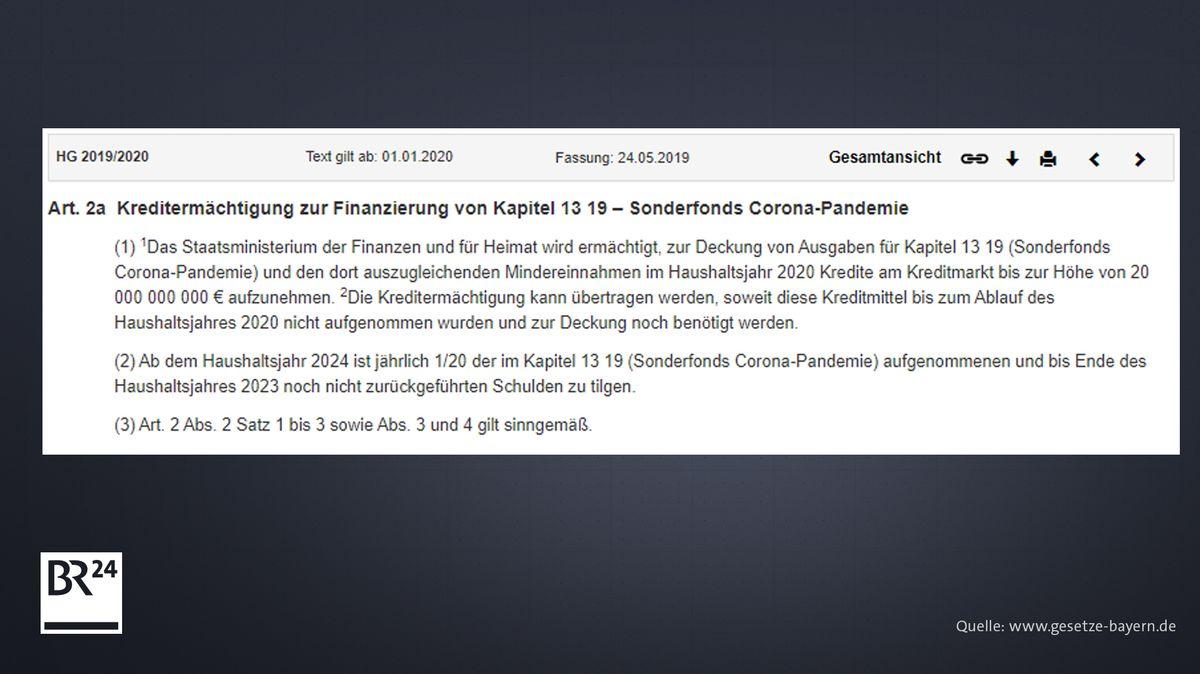Der Screenshot stammt aus der Datenbank Bayern.Recht. Hier veröffentlicht die Staatskanzlei fortlaufend alle bayerischen Gesetze und Verordnungen auf aktuellem Stand.