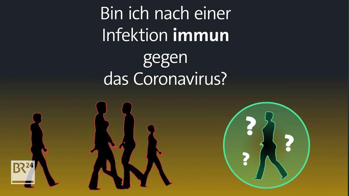#fragBR24💡 Bin ich nach Infektion immun gegen das Coronavirus?