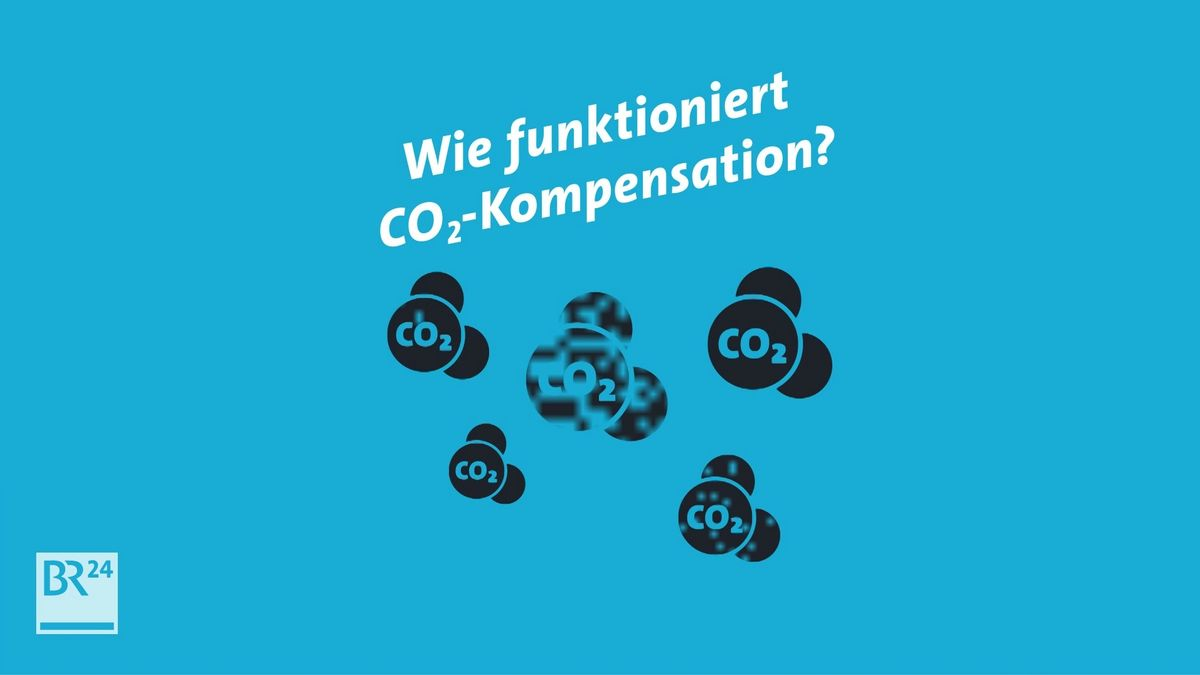 Wie funktioniert freiwillige CO2-Kompensation?