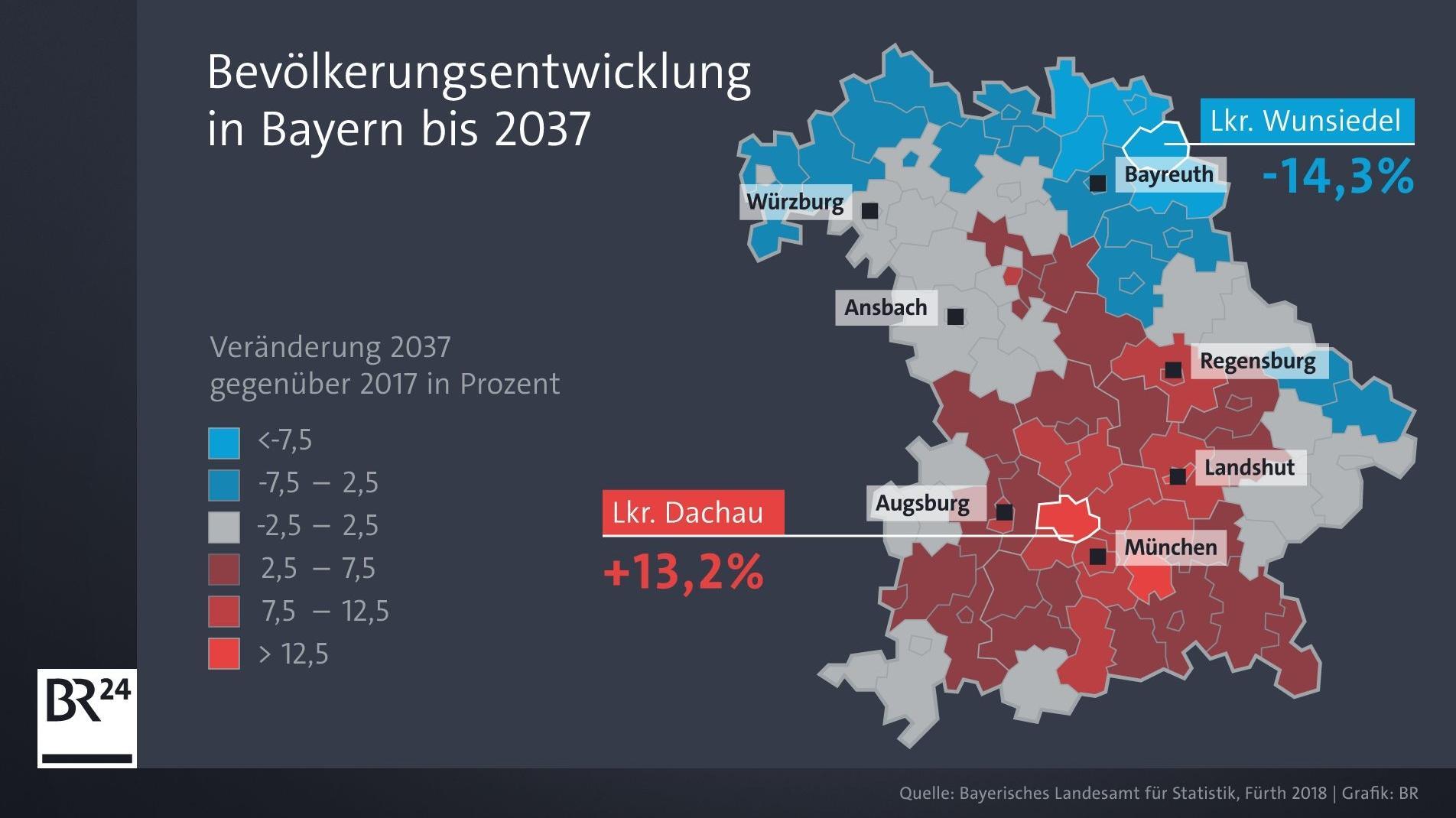 Die Bevölkerungsentwicklung in Bayern bis 2037