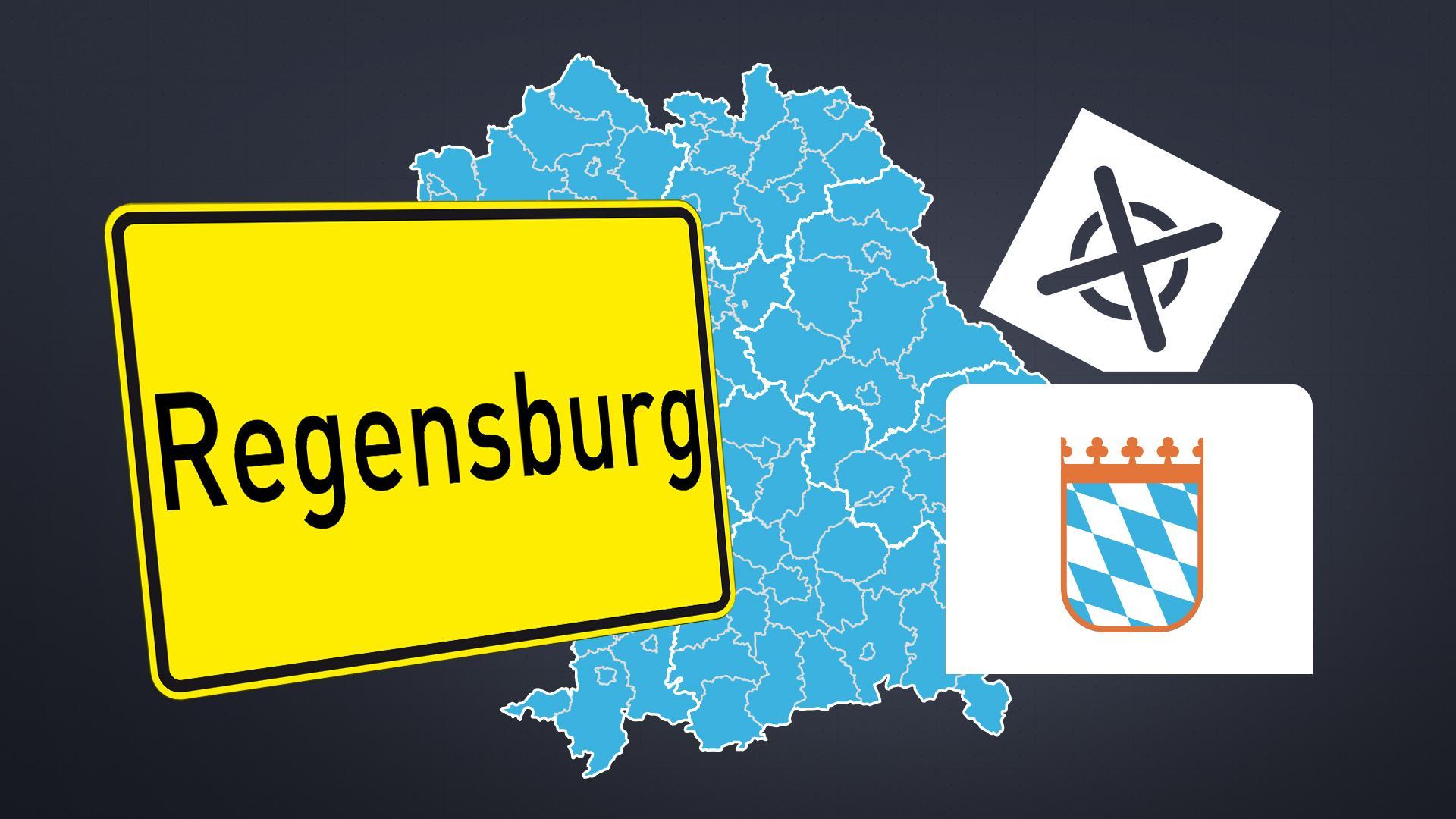 Kommunalwahlen in Regensburg