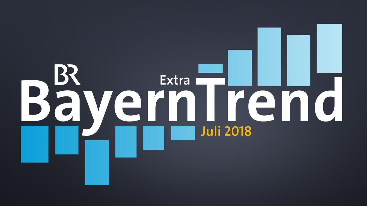 Symbolbild BR-Bayerntrend Extra Juli 2018 mit angedeutetem Balkendiagramm