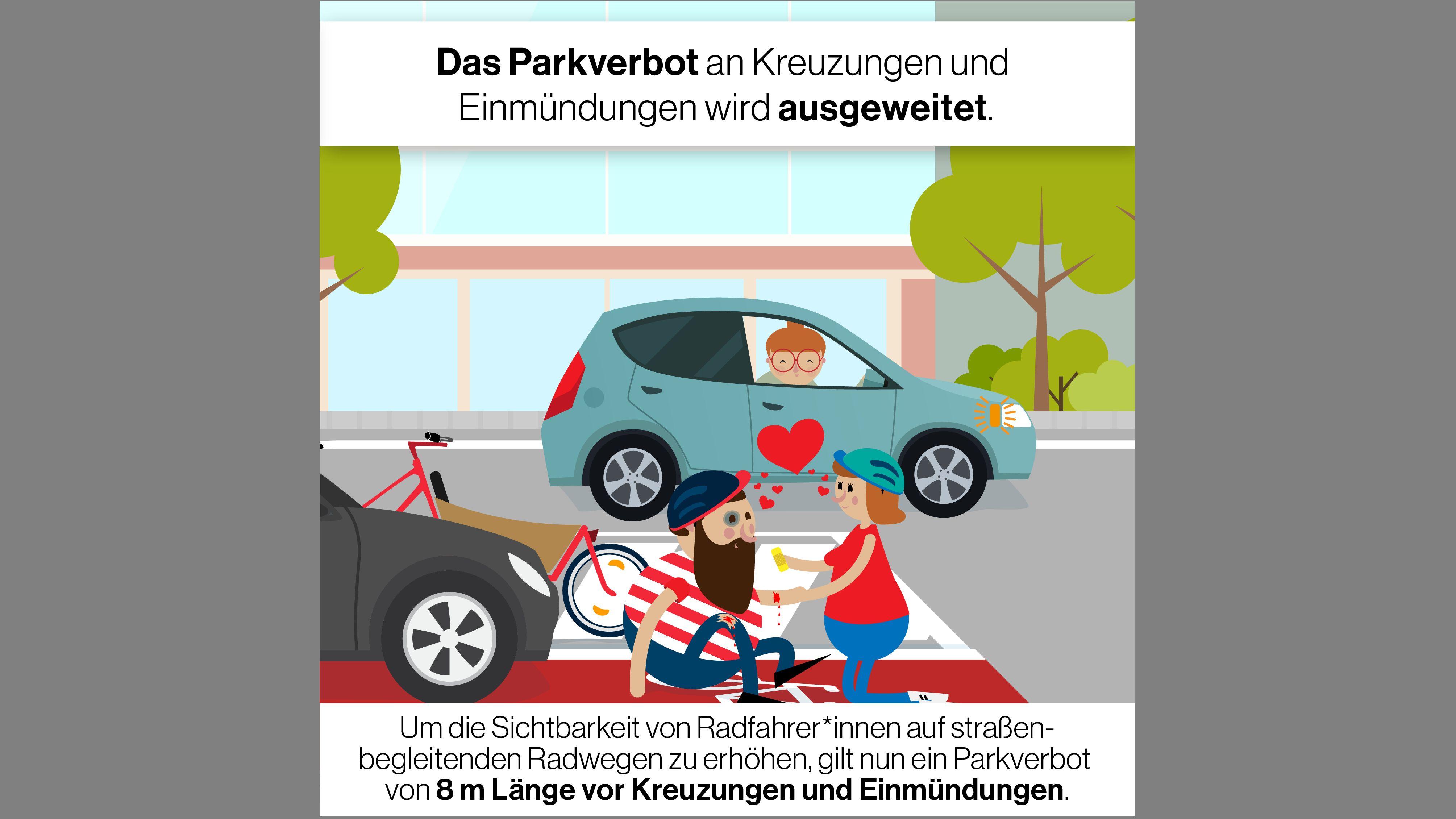 Grafik: Parkverbot an Kreuzungen und Einmündungen