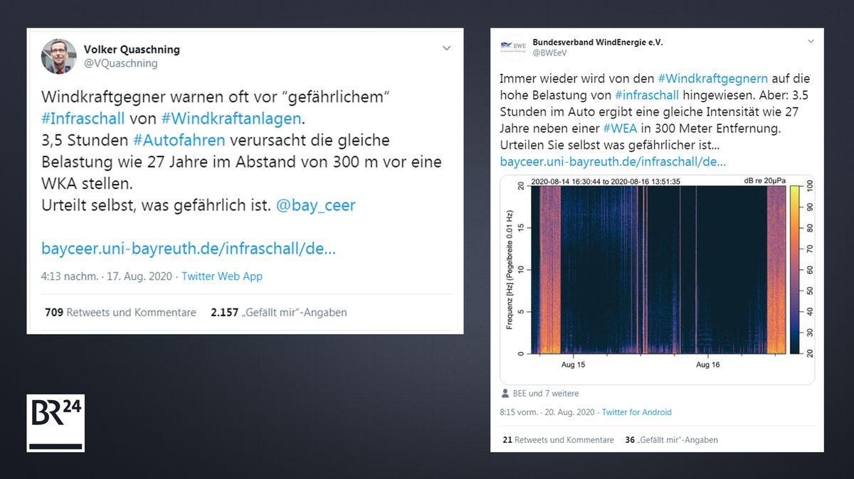 Prof. Quasching und Bundesverband WindEnergie verbreiten Studie auf Twitter weiter