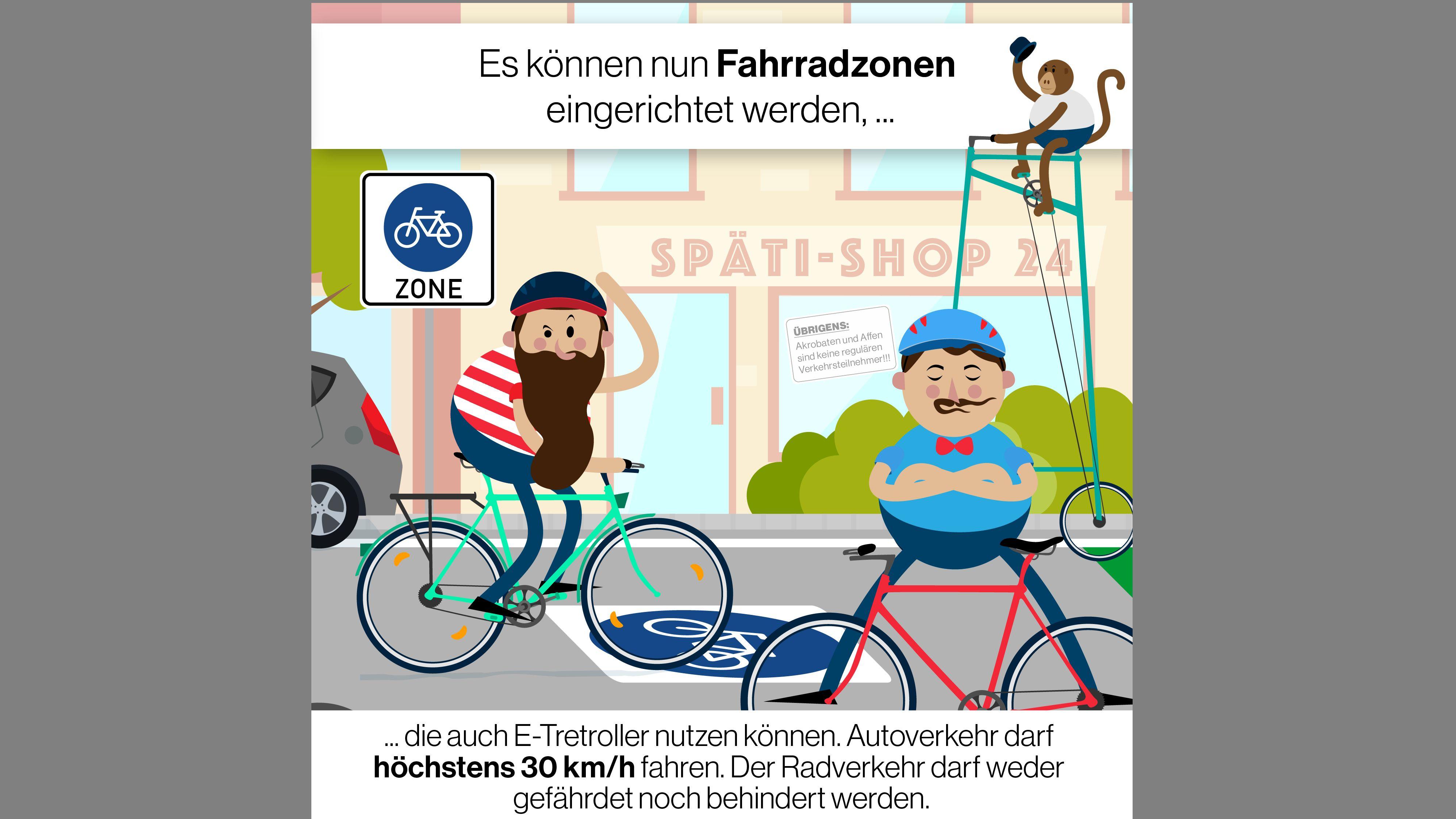 Grafik: Einführung von Fahrradzonen