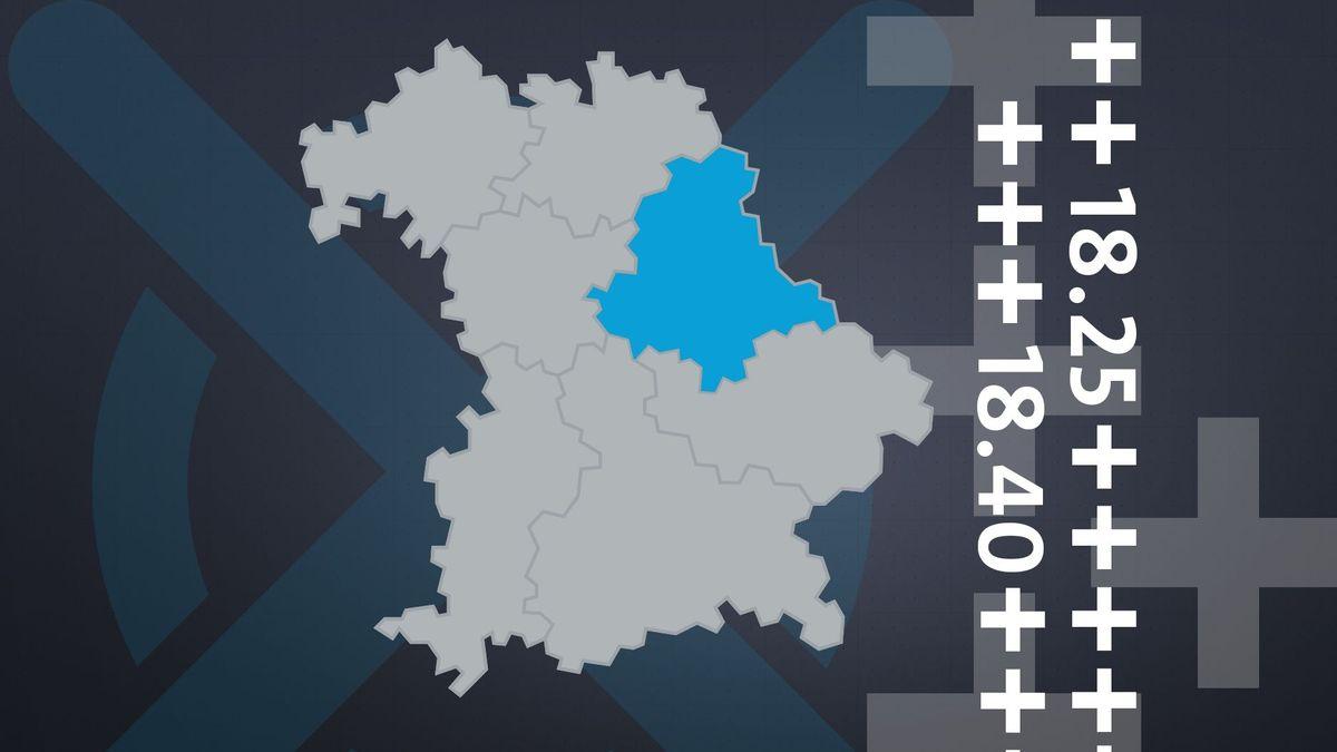 Stichwahlen in der Oberpfalz