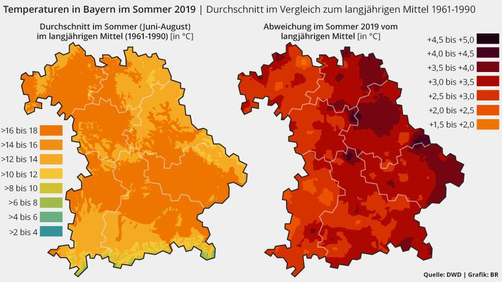 Temperaturen früher und im Sommer 2019 in Bayern