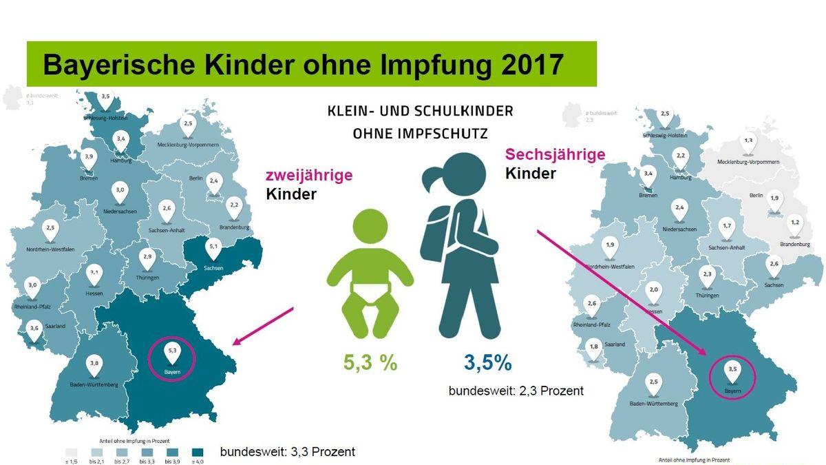 Kinder, die 2017 ohne jeglichen Impfschutz waren