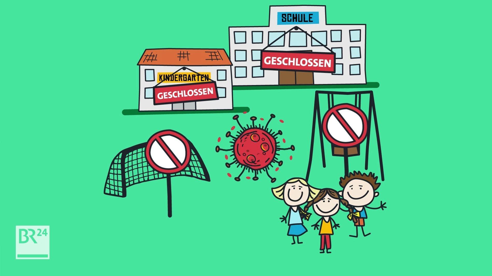 Illustration Corona erklärt für Kinder