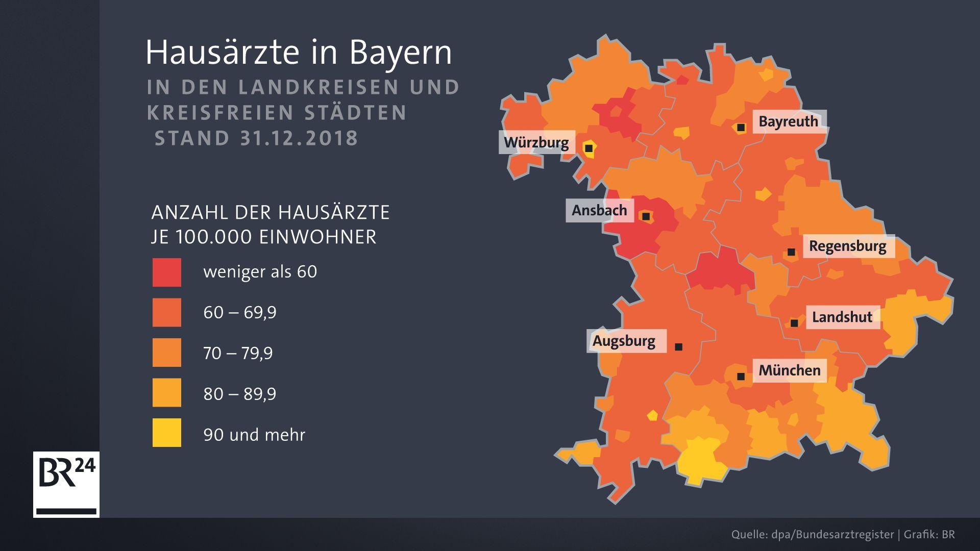 Zahl der Hausärzte in Bayern (Stand: Ende 2018)