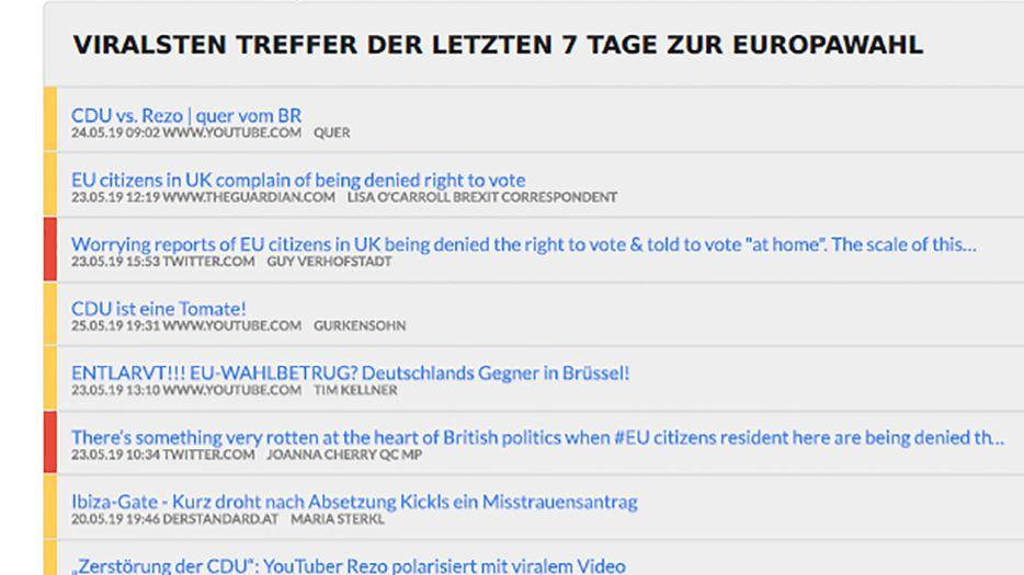 Auf der Trefferliste der Europasuche des Social Listenings sieht man, welche Inhalte am 26. Mai gut geklickt waren