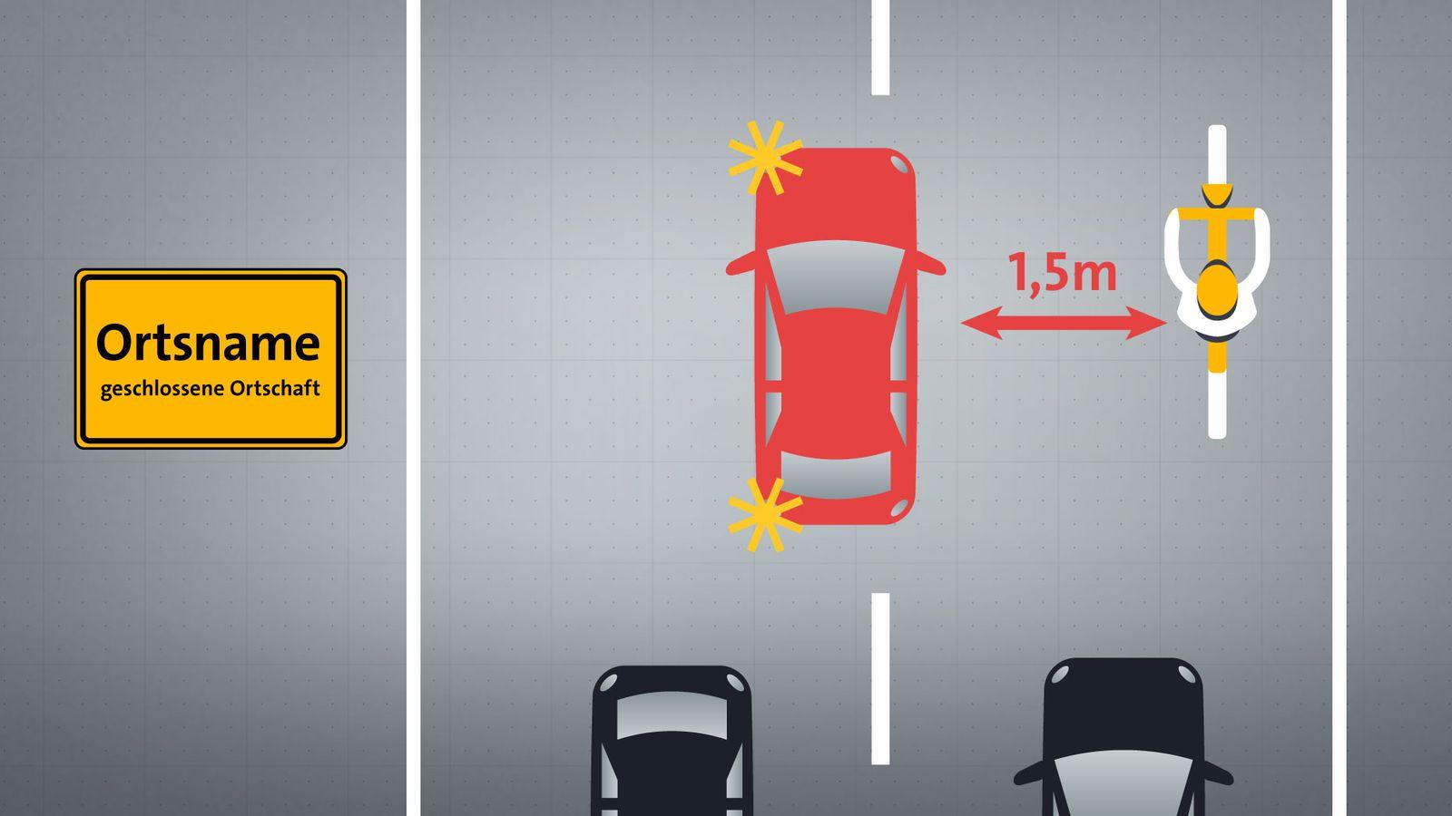 Grafik: Auto fährt im Abstand von 1,5 Metern an einem Radfahrer vorbei.