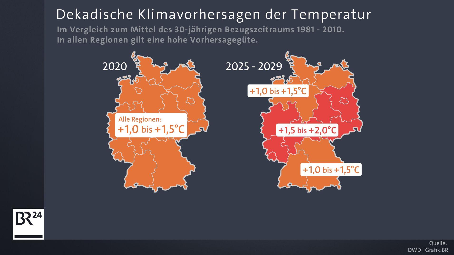 Der Deutsche Wetterdienst warnt: Es wird wärmer, dürrer und extremer.