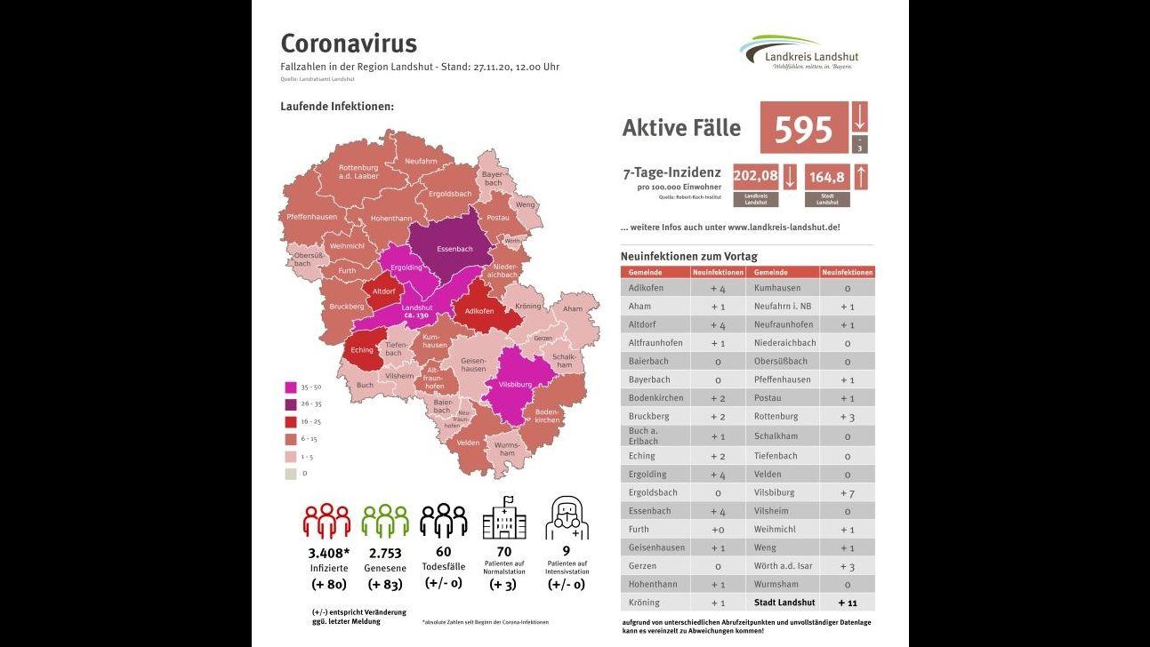 Eine Karte mit Corona-Fallzahlen in der Region Landshut