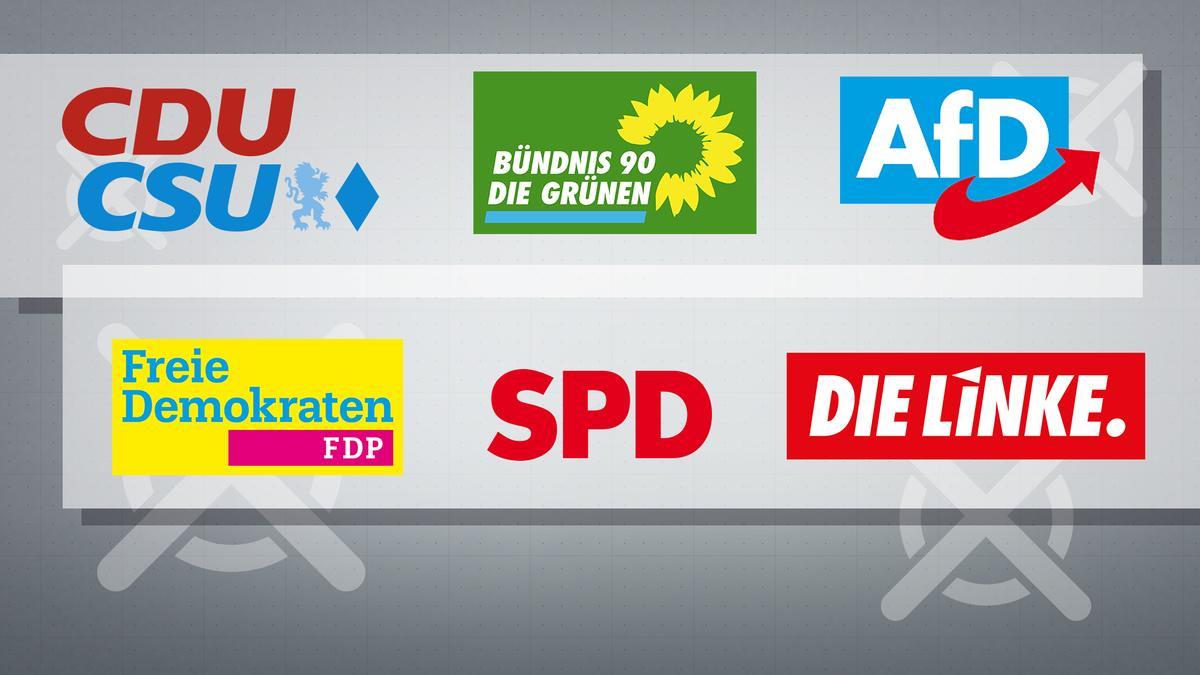 Bundestagswahl 2021: Programme, Themen, Kandidaten