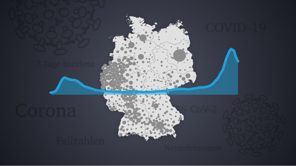 Symbolische Darstellung einer Deutschlandkarte und der Corona-Neuinfektionen pro Tag