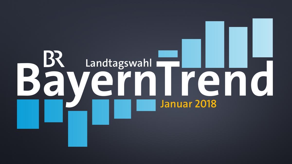 Symbolbild BR-Bayerntrend Januar 2018 mit angedeutetem Balkendiagramm
