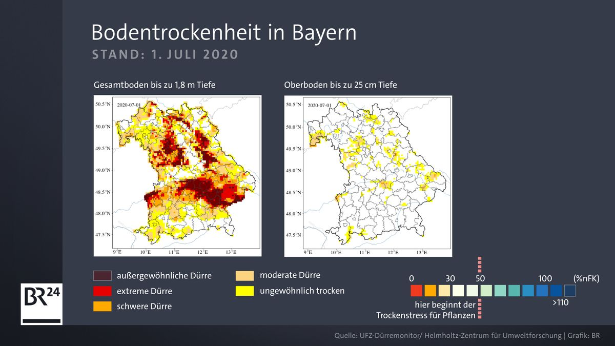 Infografik, die die Bodenfeuchtigkeit in Bayern Anfang Juli 2020 zeigt.