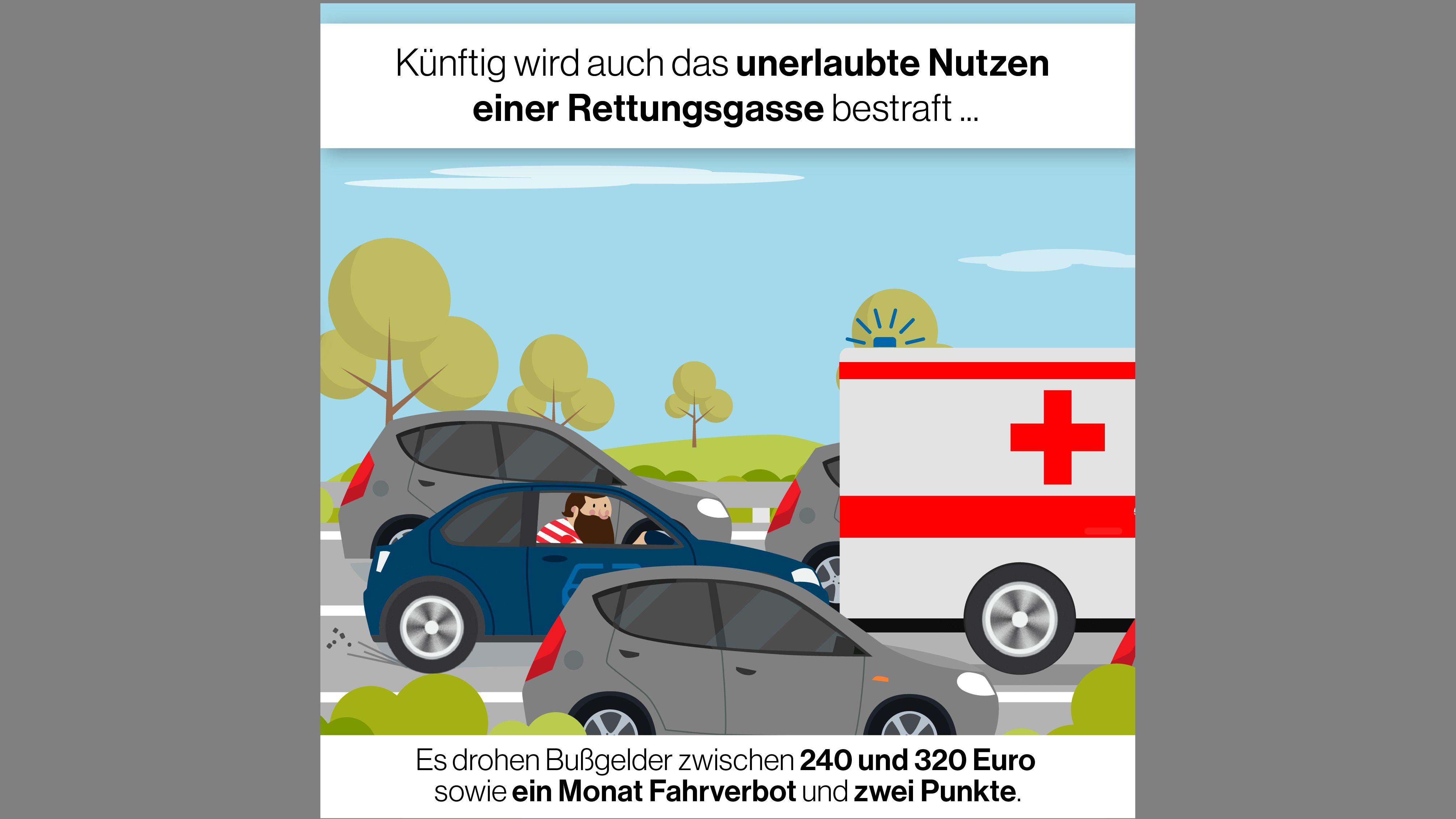 Grafik: Unerlaubtes Nutzen einer Rettungsgasse