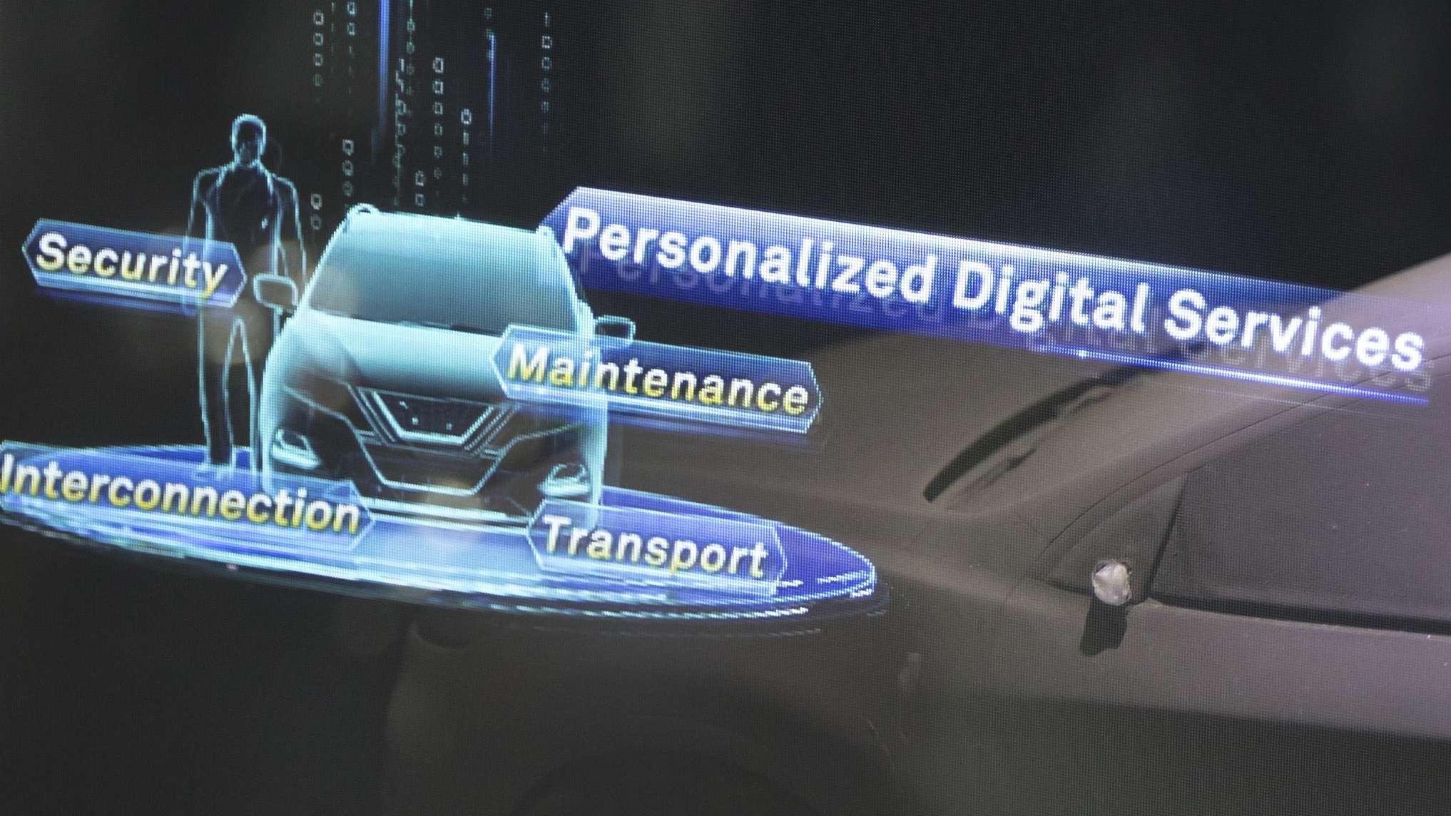 Datenerhebung im Auto