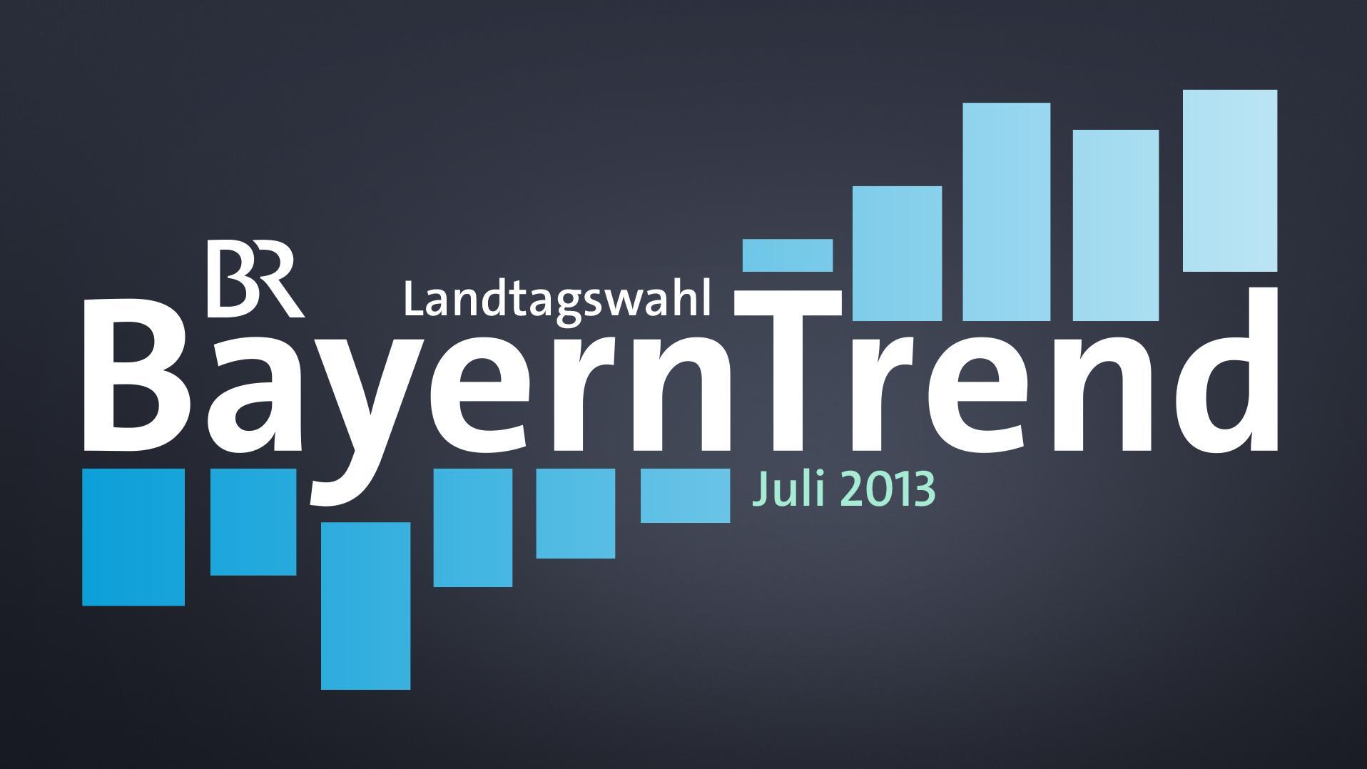 BayernTrend Juli 2013
