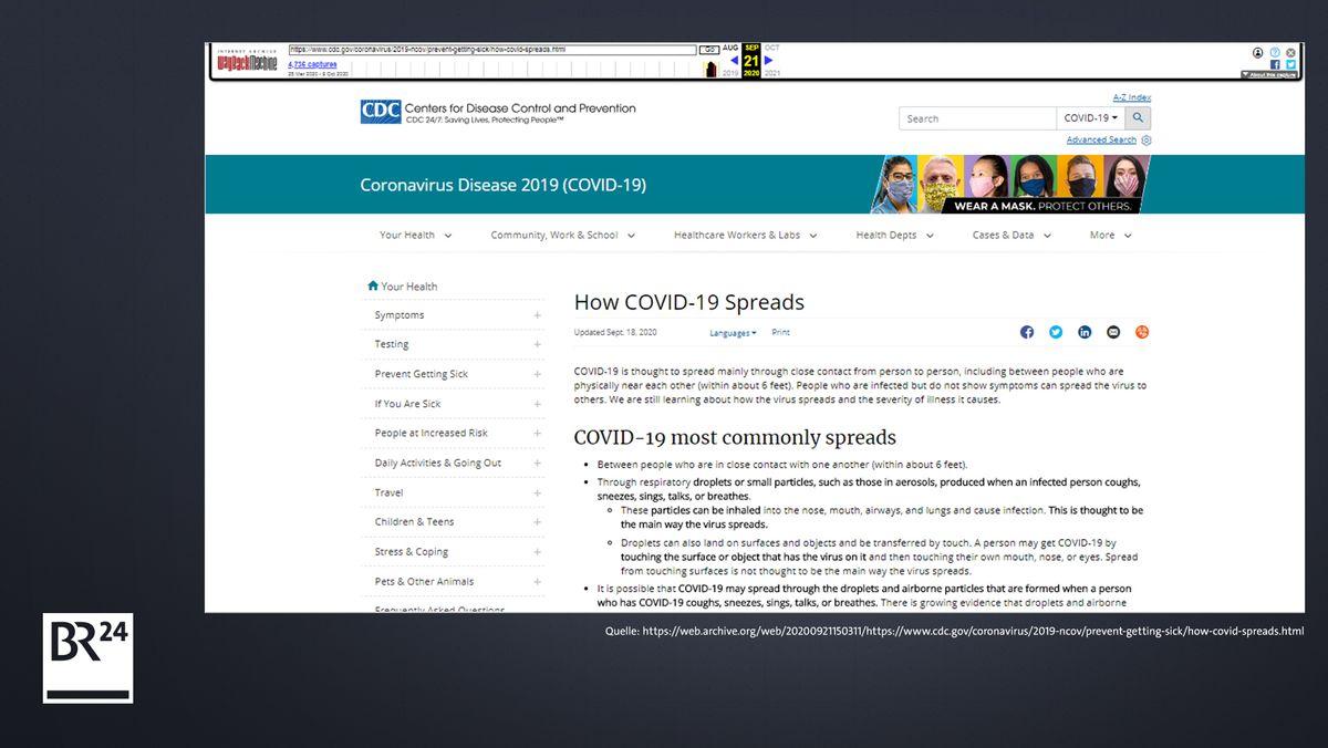 Die Webseite der CDC im Internet-Archiv WaybackMachine