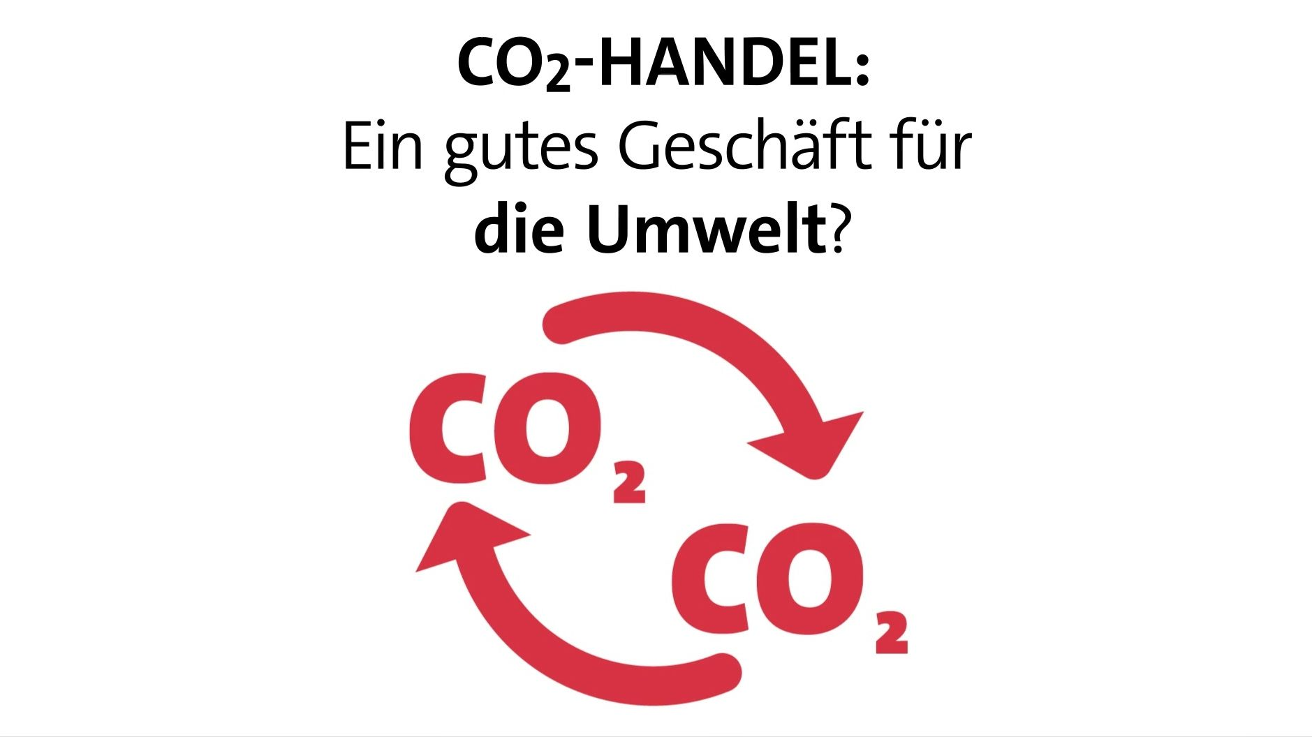 Grafik CO2-Zertifikatehandel