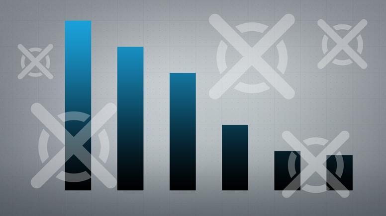 Prognose, Hochrechnungen, Ergebnisse   Bild:Bildcopyright