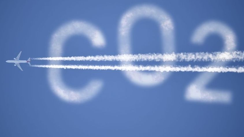 Kondensstreifen und Flugzeug am Himmel und der Schriftzug CO2