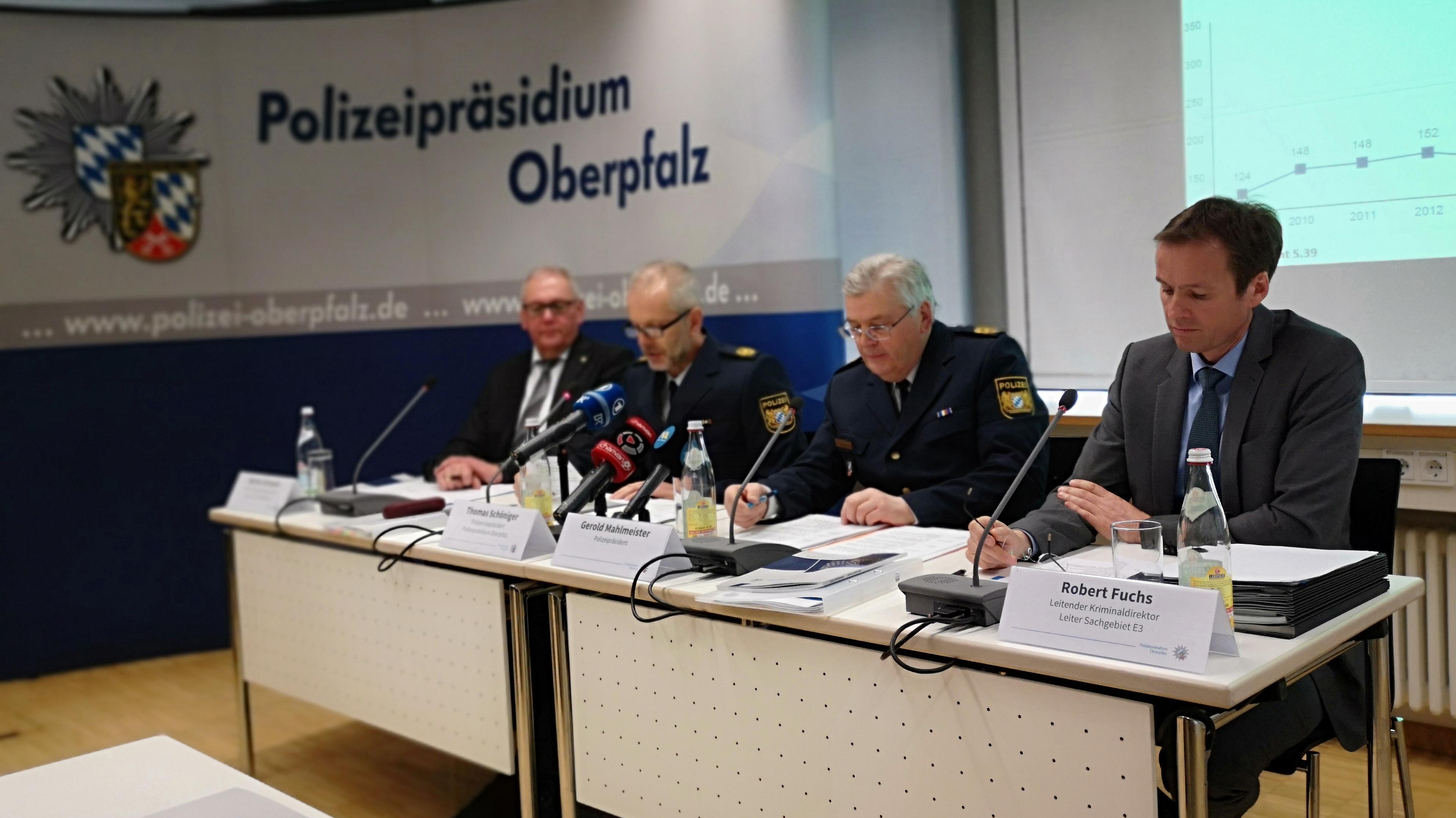 Bericht zur Sicherheitslage in der Oberpfalz für das Jahr 2018