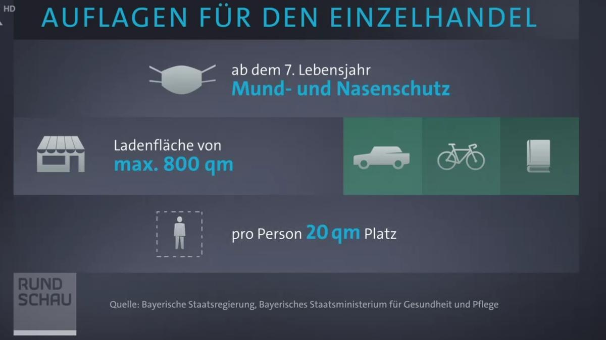 Diese Auflagen gelten für Geschäfte in Bayern.