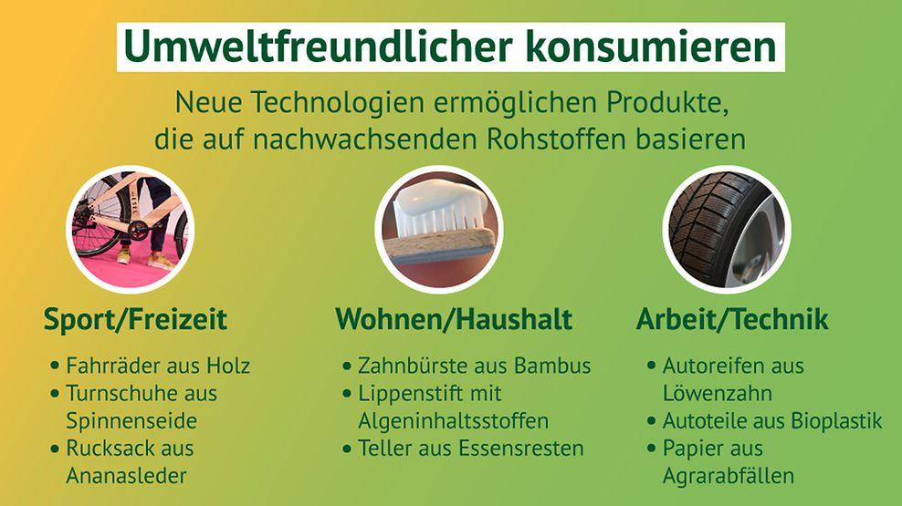 Beispiele für Produkte aus biologischem Material: In Zukunft könnten zahlreiche Gegenstände des Alltags nachhaltiger werden.
