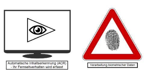 Symbole Datenschutz Smart-TVs