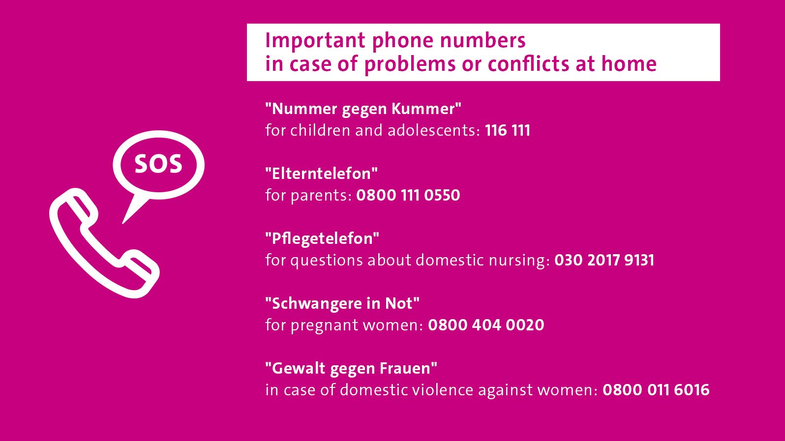 "Important phone numbers in case of problems or conflicts at home  ""Nummer gegen Kummer"" for children and adolescents: 116 111  ""Elterntelefon"" for parents: 0800 111 0550  ""Pflegetelefon"" for questions about domestic nursing: 030 2017 9131  ""Schwangere in Not""