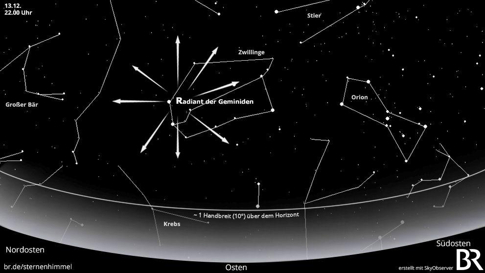 scheinbarer Ausstrahlungspunkt der Geminiden-Sternschnuppen am 13.12.2020