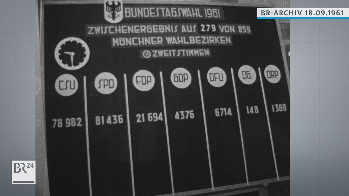 Tafel mit Zwischenergebnissen der Bundestagswahl 1961