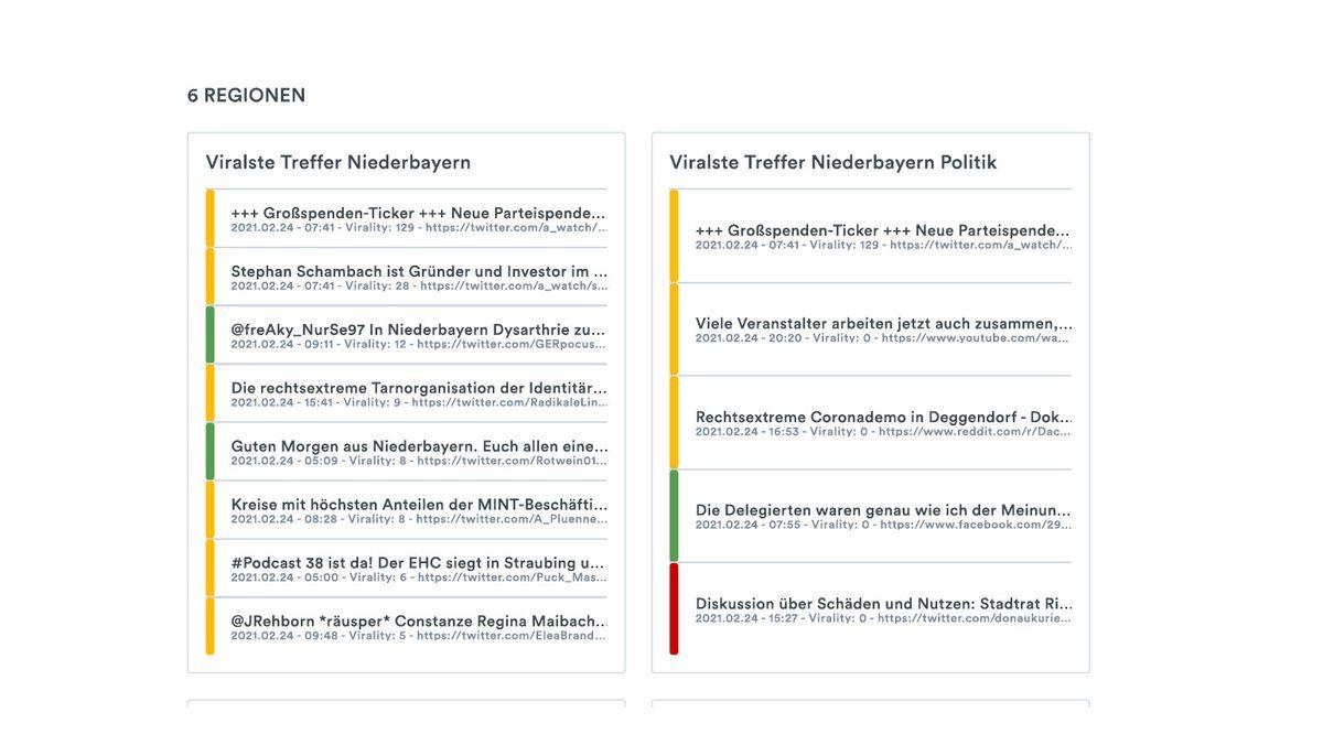 Trefferliste aus dem BR24 Social Listening: Die farbigen Balken geben die Stimmungen der Nutzer wieder