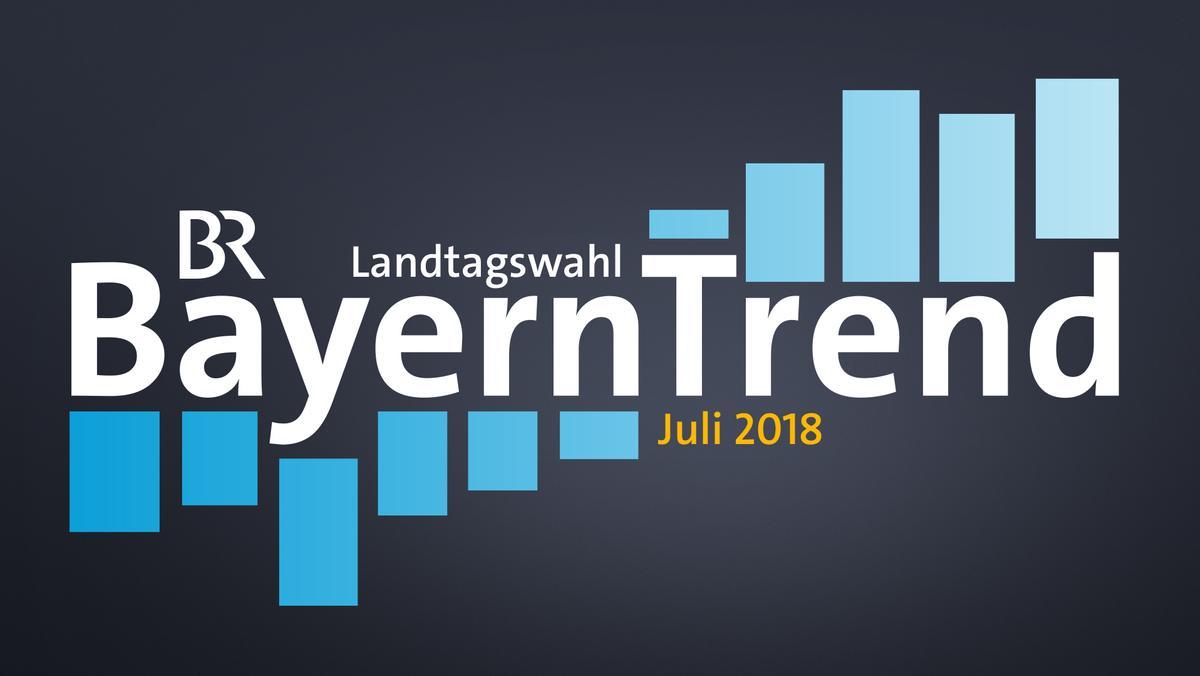 Symbolbild BR-Bayerntrend Juli 2018 mit angedeutetem Balkendiagramm