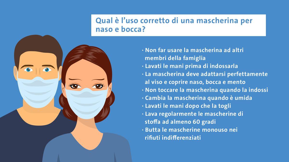 Coronavirus In Baviera Assistenza In Italiano Br24