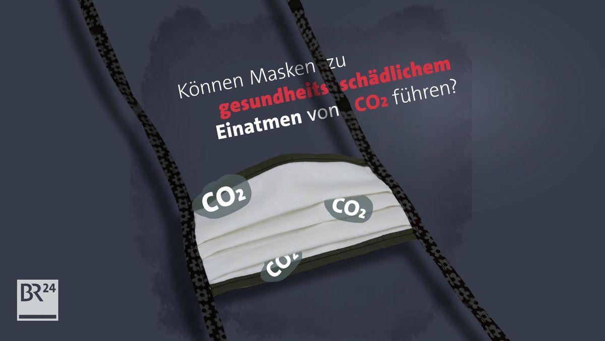 Titelfrage Video: Durch Masken schädliches Einatmen von CO2?
