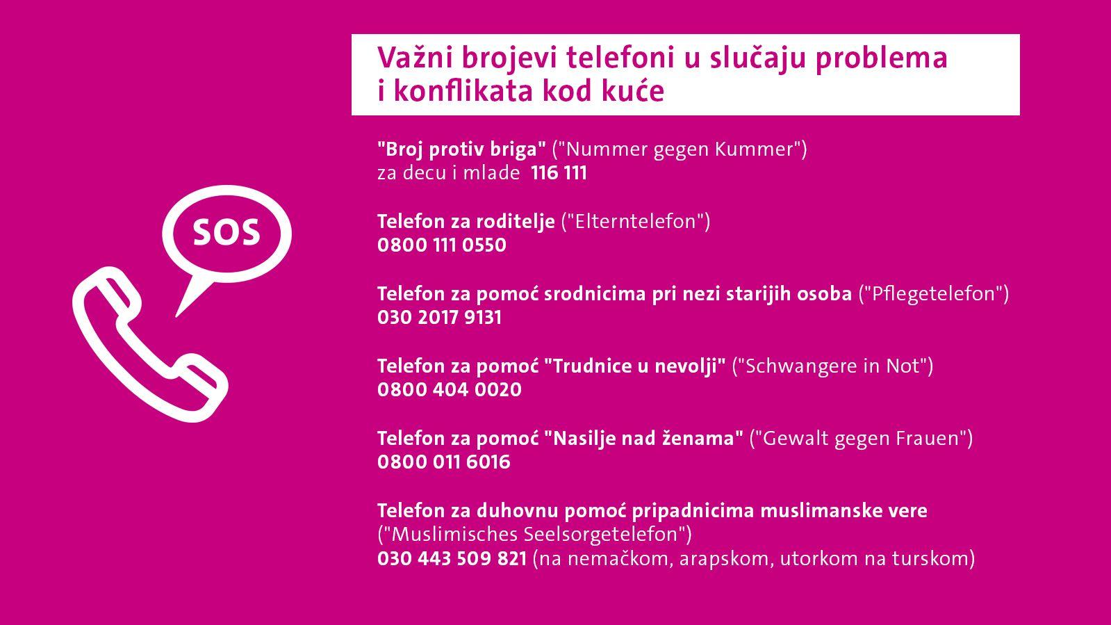 """Važni brojevi telefoni u slučaju problema i konflikata kod kuće  """"Broj protiv briga"""" (""""Nummer gegen Kummer"""") za decu i mlade 116 111  Telefon za roditelje (""""Elterntelefon"""") 0800 111 0550  Telefon za pomoć srodnicima pri nezi starijih osoba (""""Pflegetelefon"""") 030 2017 9131  Telefon za pomoć """"Trudnice u nevolji"""" (""""Schwangere in Not"""") 0800 404 0020  Telefon za pomoć """"Nasilje nad ženama"""" (""""Gewalt gegen Frauen"""") 0800 011 6016  Telefon za duhovnu pomoć pripadnicima muslimanske vere (""""Muslimisches Seelsorgetelefon"""") 030 443 509 821 (na nemačkom, arapskom, utorkom na turskom)"""