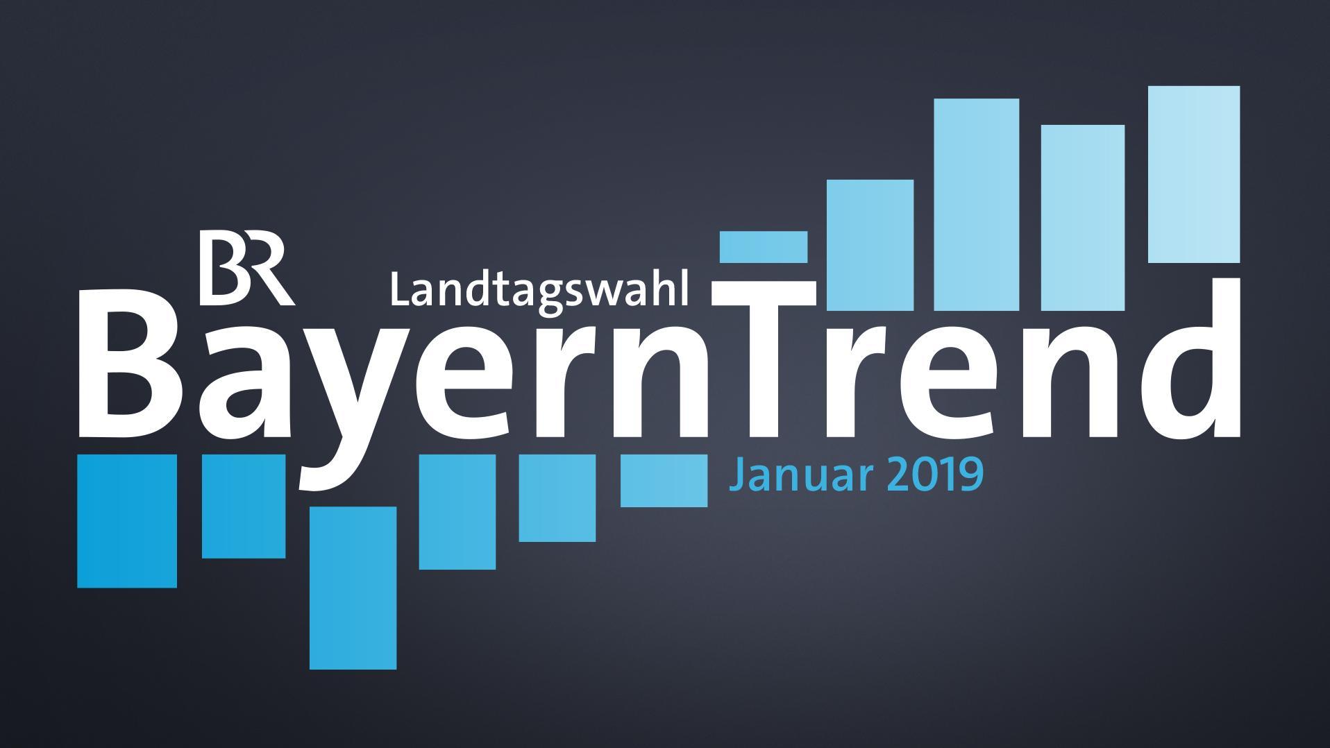 BR BayernTrend Landtagswahl